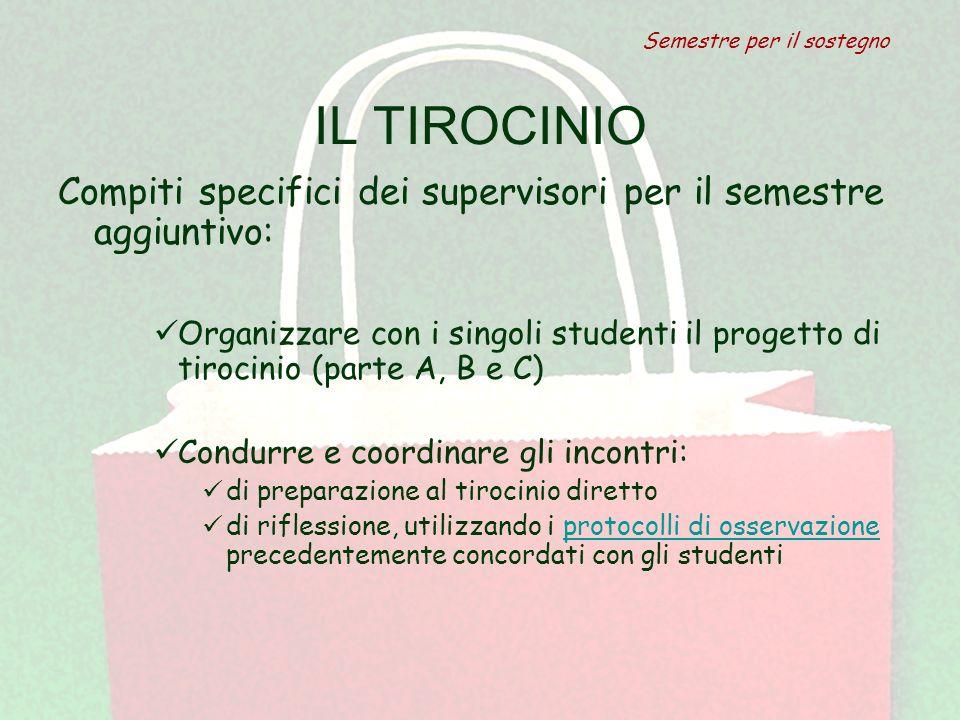 IL TIROCINIO Compiti specifici dei supervisori per il semestre aggiuntivo: Organizzare con i singoli studenti il progetto di tirocinio (parte A, B e C
