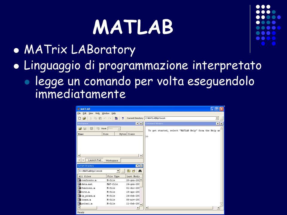 MATLAB come calcolatrice è possibile definire variabili e operare su esse x = 9 -> invio 4 + 7 invio