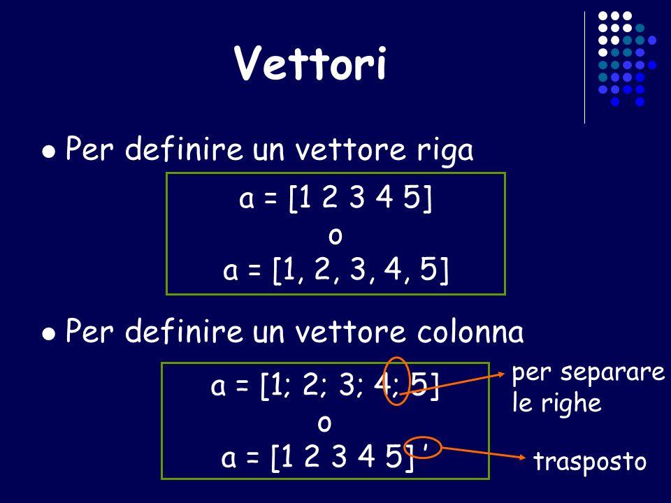 Vettori Per definire un vettore riga Per definire un vettore colonna a = [1 2 3 4 5] o a = [1, 2, 3, 4, 5] a = [1; 2; 3; 4; 5] o a = [1 2 3 4 5] trasp