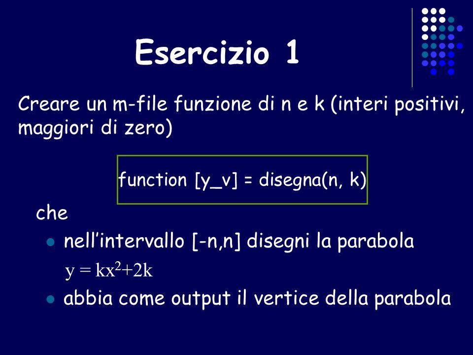 Esercizio 1 Creare un m-file funzione di n e k (interi positivi, maggiori di zero) che nellintervallo [-n,n] disegni la parabola y = kx 2 +2k abbia co