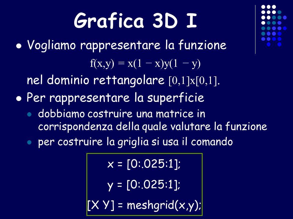 Grafica 3D I Vogliamo rappresentare la funzione nel dominio rettangolare [0,1]x[0,1]. Per rappresentare la superficie dobbiamo costruire una matrice i