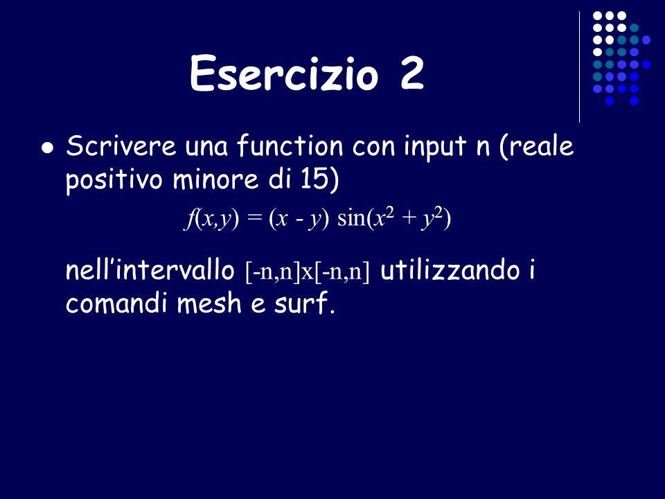 Esercizio 2 Scrivere una function con input n (reale positivo minore di 15) nellintervallo [-n,n]x[-n,n] utilizzando i comandi mesh e surf. f(x,y) = (