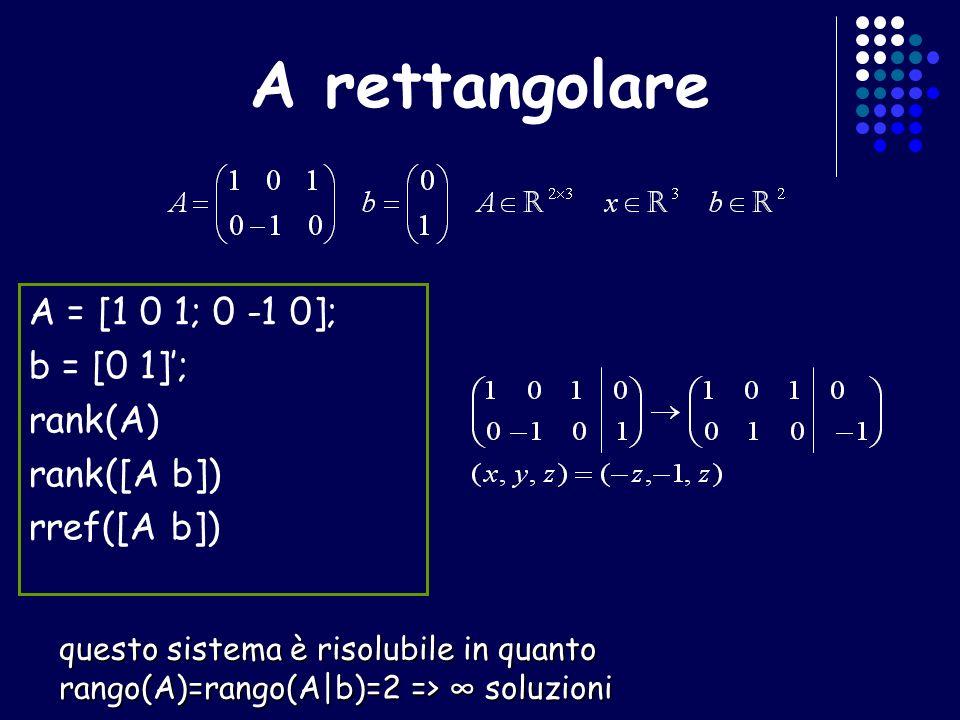 A = [1 0 1; 0 -1 0]; b = [0 1]; rank(A) rank([A b]) rref([A b]) A rettangolare questo sistema è risolubile in quanto rango(A)=rango(A|b)=2 => soluzioni