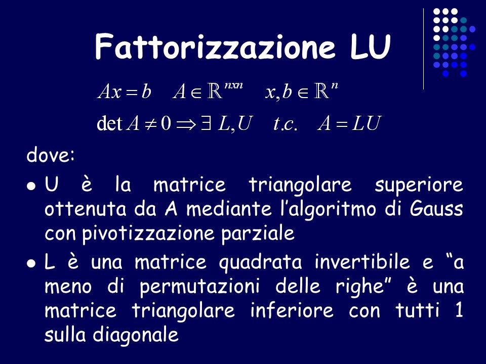Fattorizzazione LU dove: U è la matrice triangolare superiore ottenuta da A mediante lalgoritmo di Gauss con pivotizzazione parziale L è una matrice quadrata invertibile e a meno di permutazioni delle righe è una matrice triangolare inferiore con tutti 1 sulla diagonale