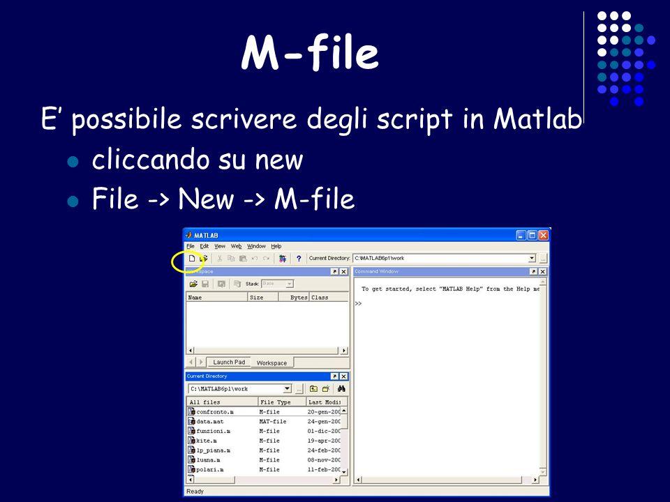 M-file E possibile scrivere degli script in Matlab cliccando su new File -> New -> M-file