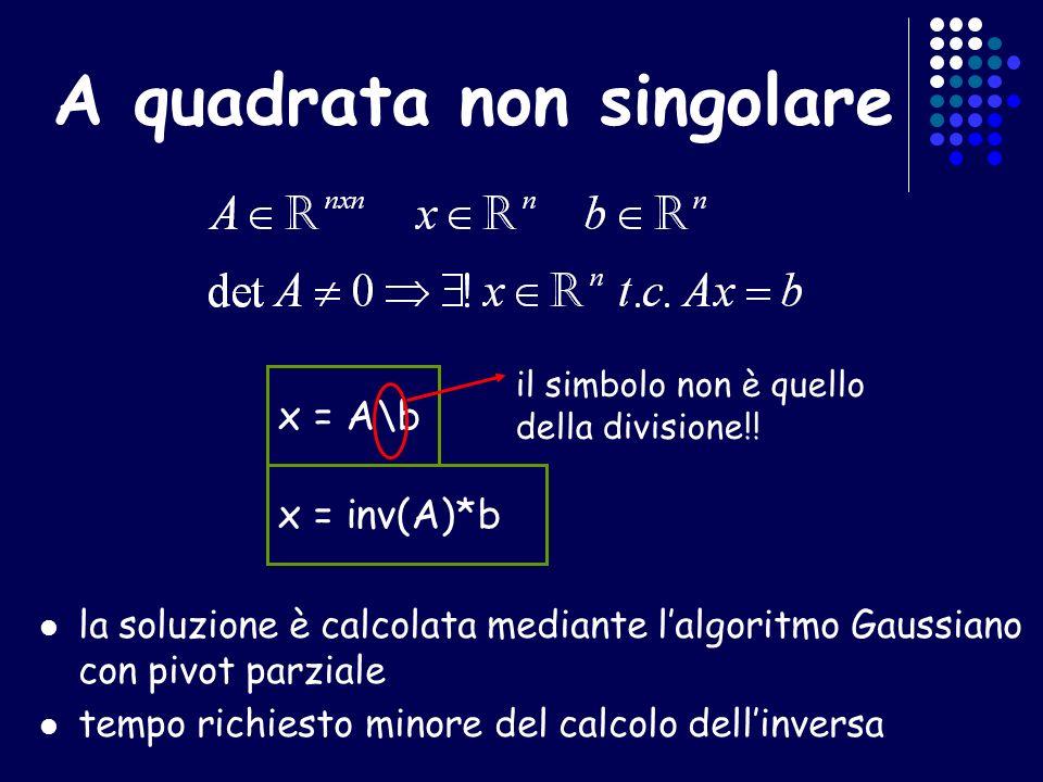 A quadrata non singolare x = A\b il simbolo non è quello della divisione!! x = inv(A)*b la soluzione è calcolata mediante lalgoritmo Gaussiano con piv