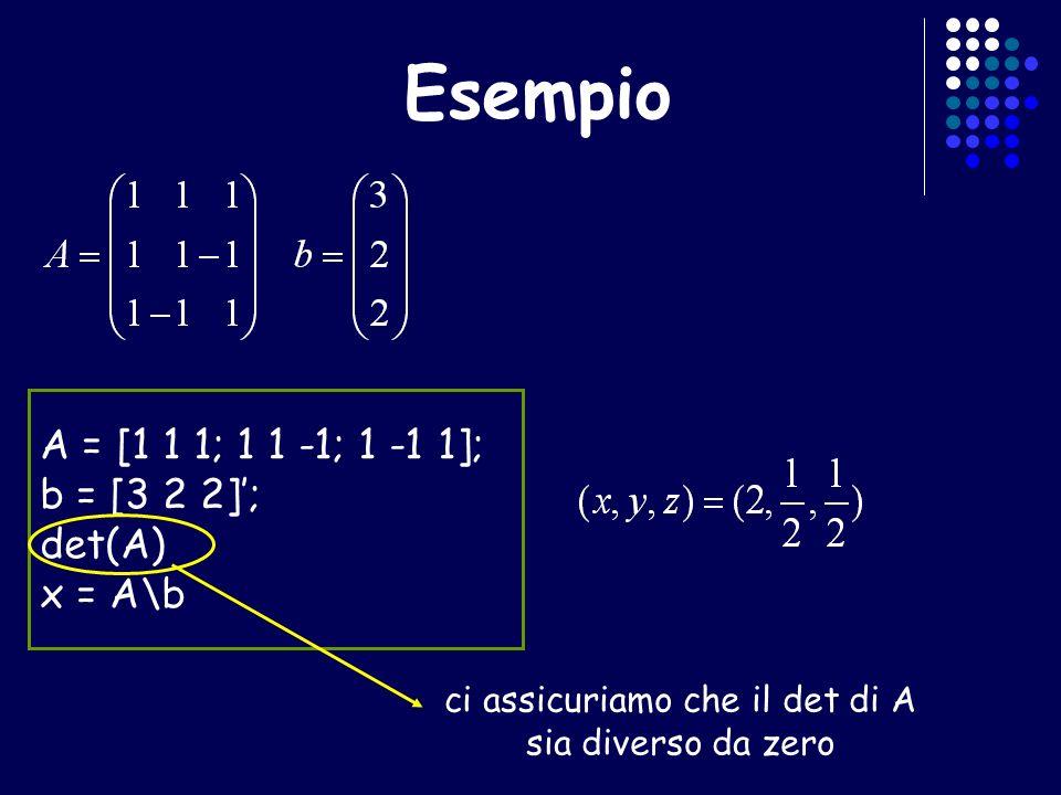 Esempio A = [1 1 1; 1 1 -1; 1 -1 1]; b = [3 2 2]; det(A) x = A\b ci assicuriamo che il det di A sia diverso da zero