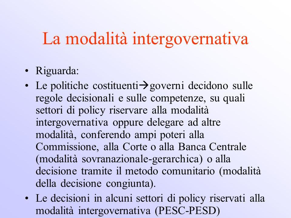 La modalità intergovernativa Riguarda: Le politiche costituenti governi decidono sulle regole decisionali e sulle competenze, su quali settori di poli