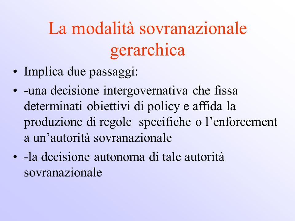 La modalità sovranazionale gerarchica Implica due passaggi: -una decisione intergovernativa che fissa determinati obiettivi di policy e affida la prod