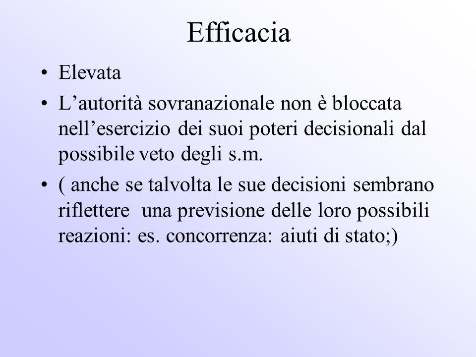 Efficacia Elevata Lautorità sovranazionale non è bloccata nellesercizio dei suoi poteri decisionali dal possibile veto degli s.m. ( anche se talvolta