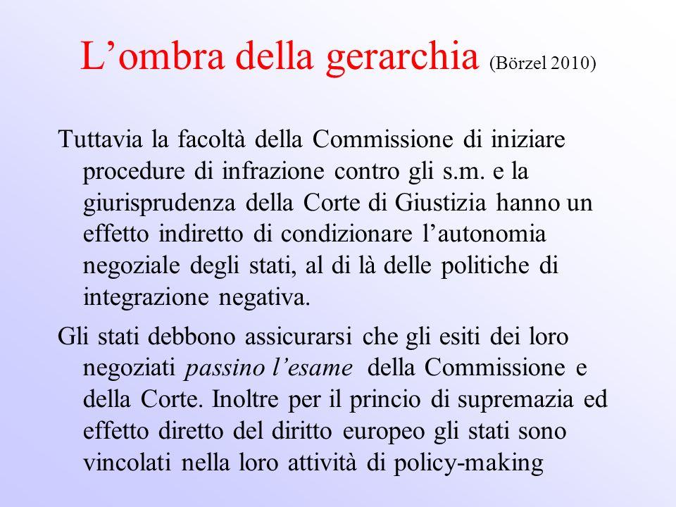 Lombra della gerarchia (Börzel 2010) Tuttavia la facoltà della Commissione di iniziare procedure di infrazione contro gli s.m. e la giurisprudenza del