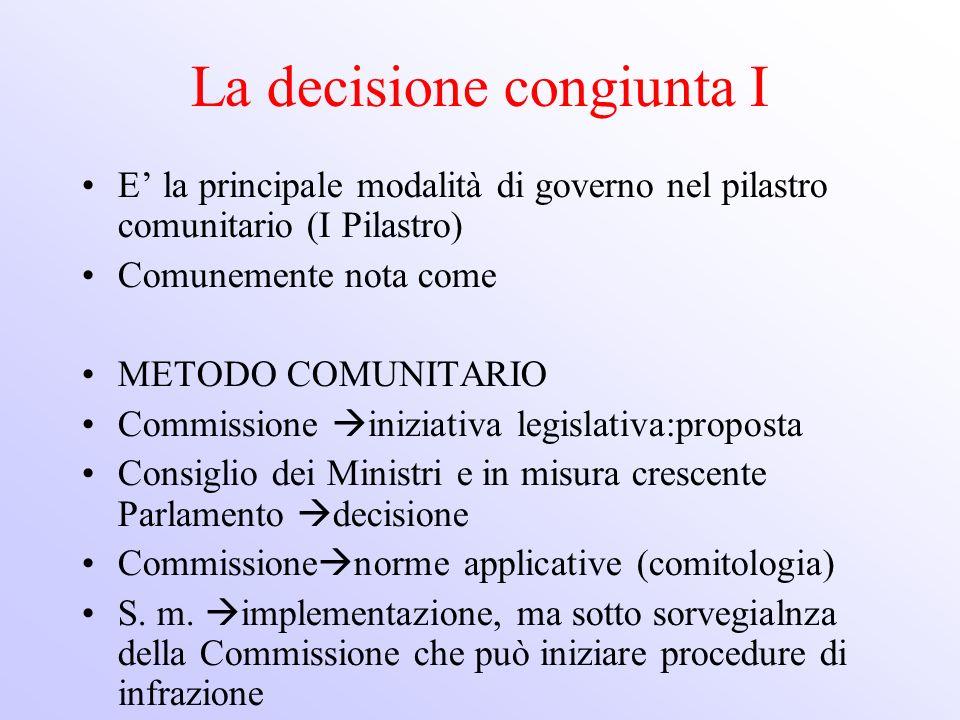 La decisione congiunta I E la principale modalità di governo nel pilastro comunitario (I Pilastro) Comunemente nota come METODO COMUNITARIO Commission