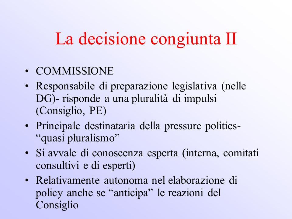 La decisione congiunta II COMMISSIONE Responsabile di preparazione legislativa (nelle DG)- risponde a una pluralità di impulsi (Consiglio, PE) Princip