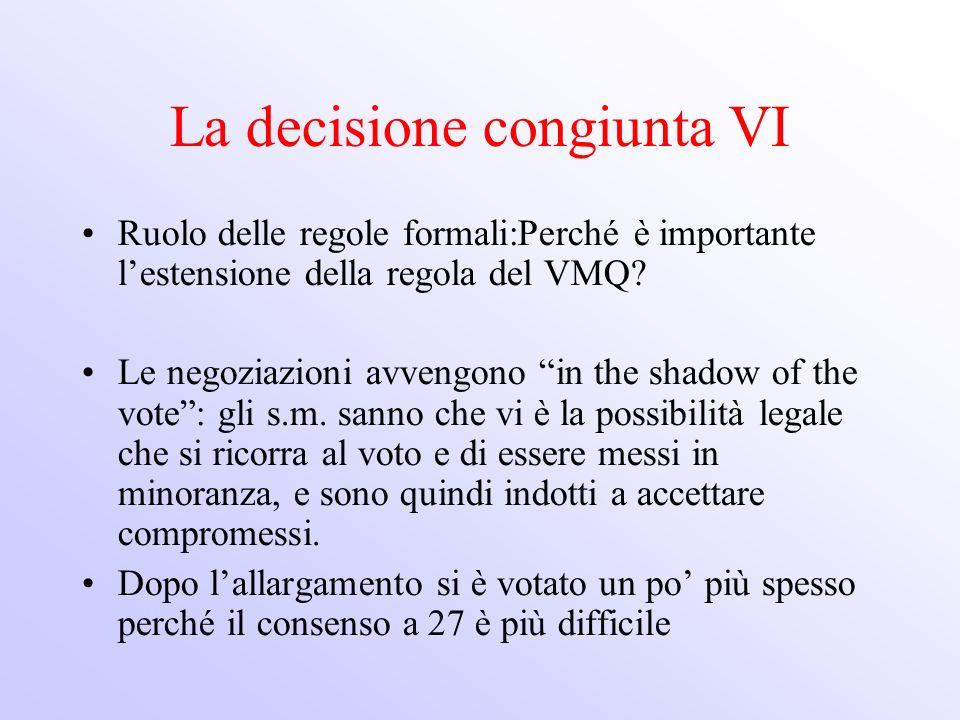 La decisione congiunta VI Ruolo delle regole formali:Perché è importante lestensione della regola del VMQ? Le negoziazioni avvengono in the shadow of