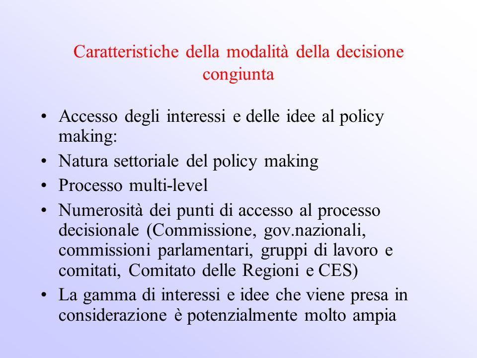 Caratteristiche della modalità della decisione congiunta Accesso degli interessi e delle idee al policy making: Natura settoriale del policy making Pr