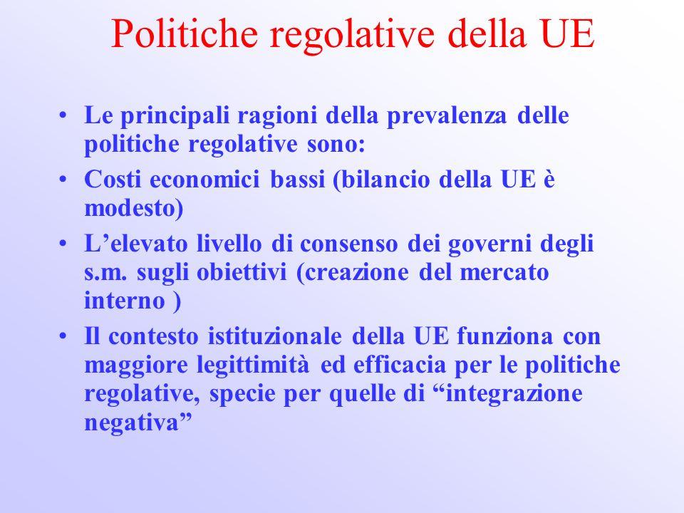 Politiche regolative della UE Le principali ragioni della prevalenza delle politiche regolative sono: Costi economici bassi (bilancio della UE è modes