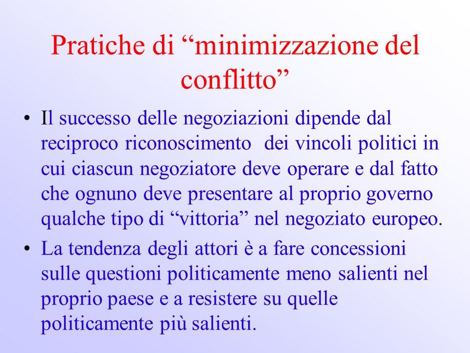 Pratiche di minimizzazione del conflitto Il successo delle negoziazioni dipende dal reciproco riconoscimento dei vincoli politici in cui ciascun negoz