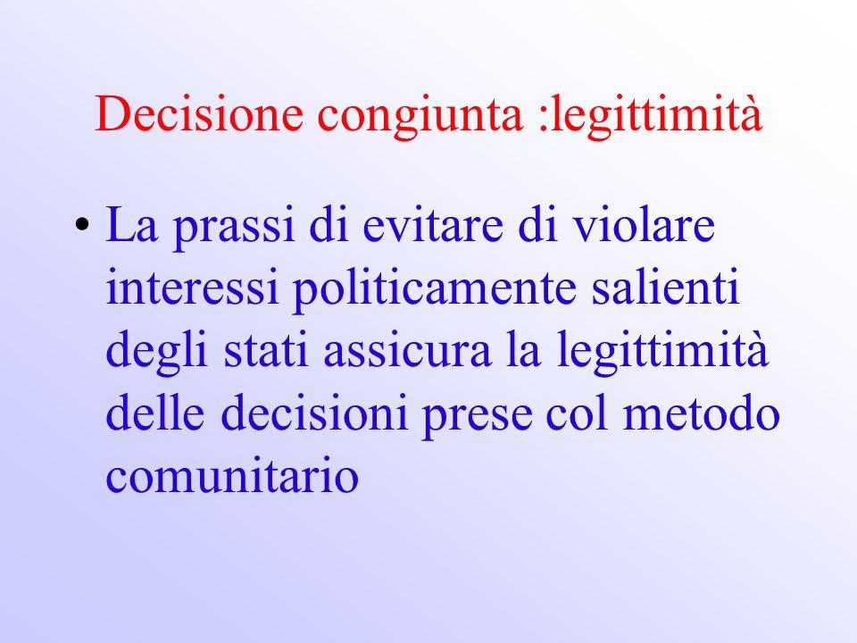Decisione congiunta :legittimità La prassi di evitare di violare interessi politicamente salienti degli stati assicura la legittimità delle decisioni