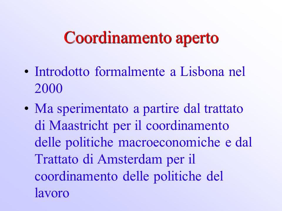 Coordinamento aperto Introdotto formalmente a Lisbona nel 2000 Ma sperimentato a partire dal trattato di Maastricht per il coordinamento delle politic