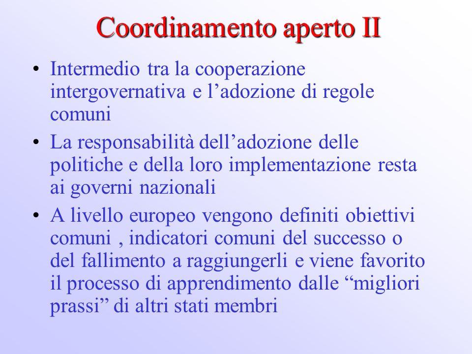 Coordinamento aperto II Intermedio tra la cooperazione intergovernativa e ladozione di regole comuni La responsabilità delladozione delle politiche e