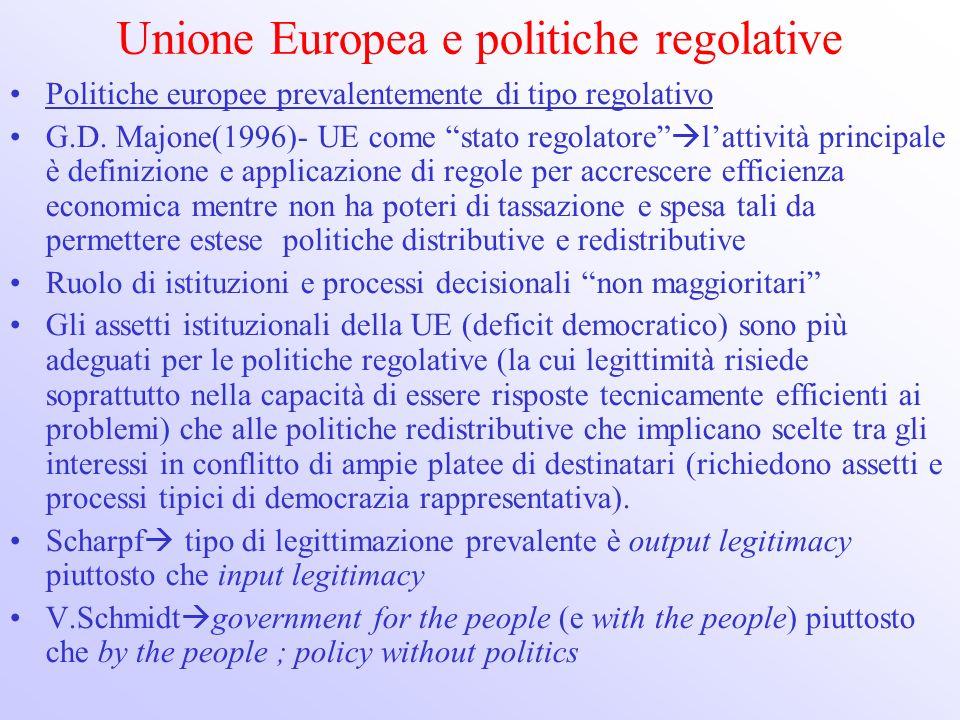 Tipi di politiche regolative della UE (Scharpf) POLITICHE DI INTEGRAZIONE NEGATIVA-rimozione degli ostacoli alla creazione di un mercato unico concorrenziale (barriere tariffarie e non tariffarie alla libera circolazione, interventi dei governi che alterano concorrenza etc.).