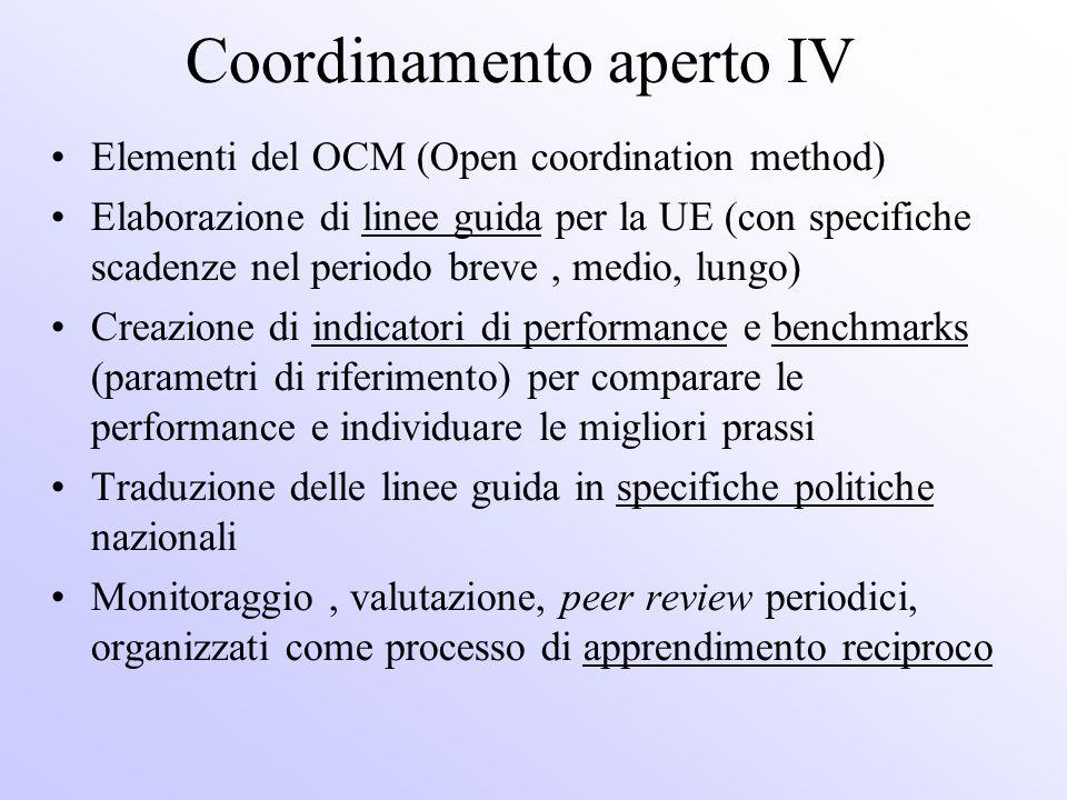 Coordinamento aperto IV Elementi del OCM (Open coordination method) Elaborazione di linee guida per la UE (con specifiche scadenze nel periodo breve,