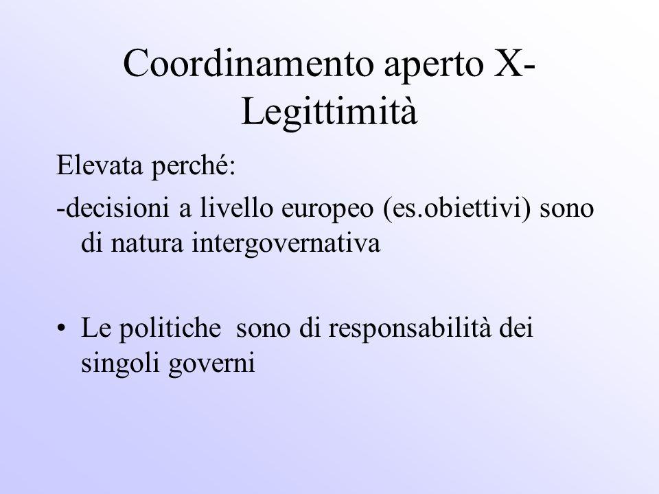 Coordinamento aperto X- Legittimità Elevata perché: -decisioni a livello europeo (es.obiettivi) sono di natura intergovernativa Le politiche sono di r