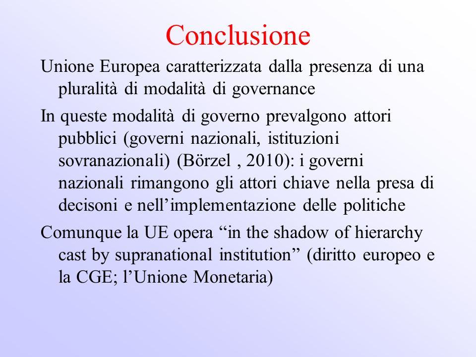 Conclusione Unione Europea caratterizzata dalla presenza di una pluralità di modalità di governance In queste modalità di governo prevalgono attori pu