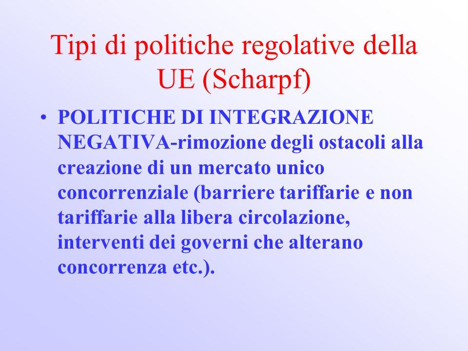 Tipi di politiche regolative della UE (Scharpf) POLITICHE DI INTEGRAZIONE POSITIVA-politiche che definiscono nuove regole per uno spazio economico integrato (es.nuovi standard dei prodotti)