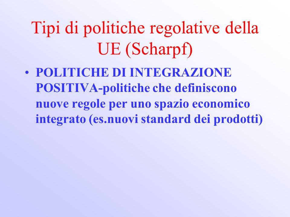 Tipi di politiche regolative della UE (Scharpf) POLITICHE DI INTEGRAZIONE POSITIVA-politiche che definiscono nuove regole per uno spazio economico int