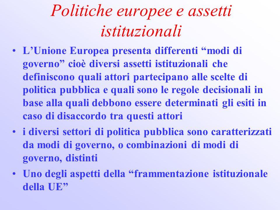 Politiche europee e assetti istituzionali LUnione Europea presenta differenti modi di governo cioè diversi assetti istituzionali che definiscono quali