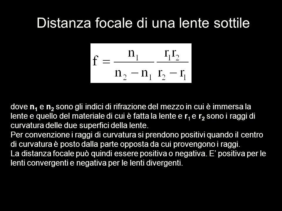 Distanza focale di una lente sottile dove n 1 e n 2 sono gli indici di rifrazione del mezzo in cui è immersa la lente e quello del materiale di cui è