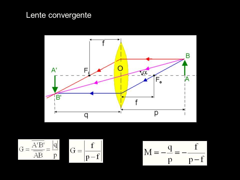 Lente convergente