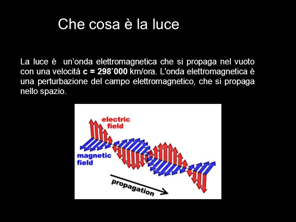 Che cosa è la luce La luce è unonda elettromagnetica che si propaga nel vuoto con una velocità c = 298˙000 km/ora. L'onda elettromagnetica è una pertu