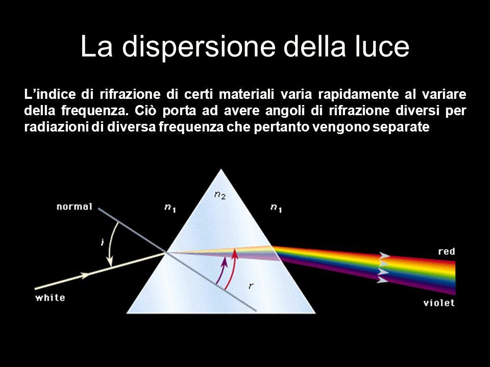 La dispersione della luce Lindice di rifrazione di certi materiali varia rapidamente al variare della frequenza. Ciò porta ad avere angoli di rifrazio