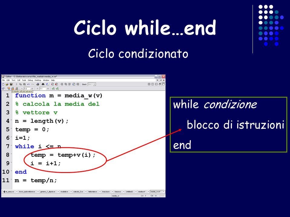 Ciclo while…end Ciclo condizionato while condizione blocco di istruzioni end