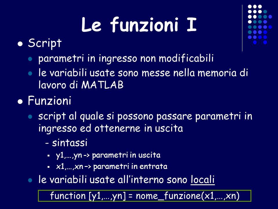 Le funzioni I Script parametri in ingresso non modificabili le variabili usate sono messe nella memoria di lavoro di MATLAB Funzioni script al quale s