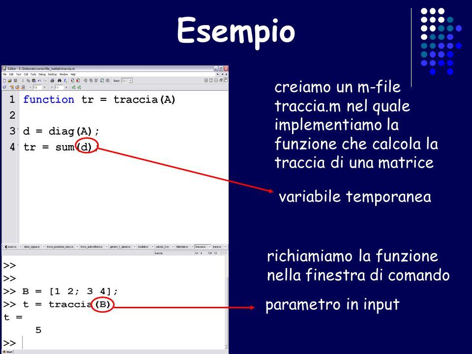 Esempio richiamiamo la funzione nella finestra di comando parametro in input creiamo un m-file traccia.m nel quale implementiamo la funzione che calco
