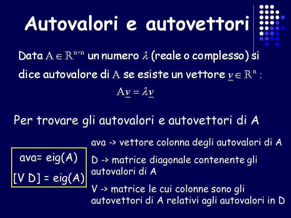 Autovalori e autovettori Per trovare gli autovalori e autovettori di A ava= eig(A) [V D] = eig(A) ava -> vettore colonna degli autovalori di A D -> ma