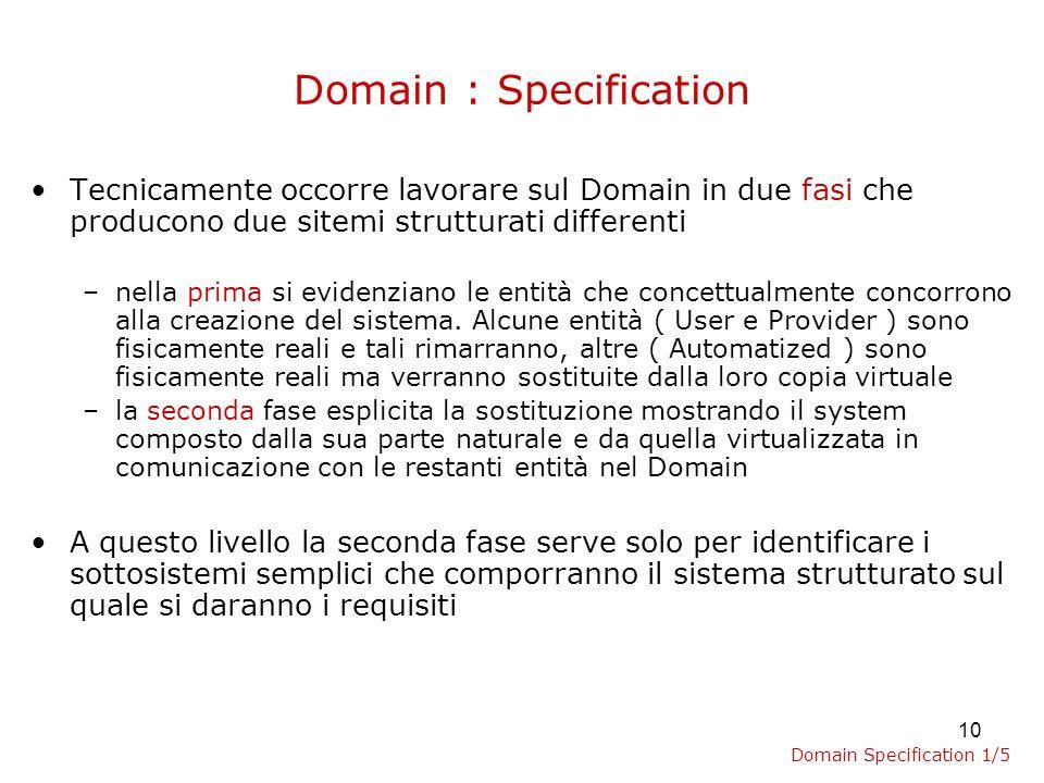 10 Tecnicamente occorre lavorare sul Domain in due fasi che producono due sitemi strutturati differenti –nella prima si evidenziano le entità che concettualmente concorrono alla creazione del sistema.