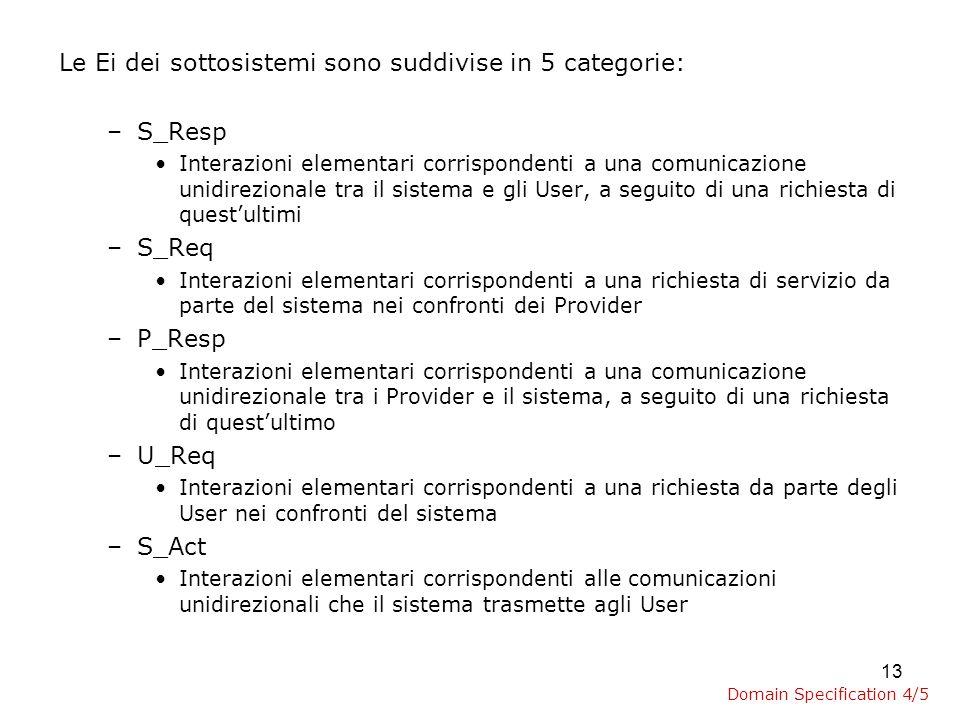 13 Le Ei dei sottosistemi sono suddivise in 5 categorie: –S_Resp Interazioni elementari corrispondenti a una comunicazione unidirezionale tra il sistema e gli User, a seguito di una richiesta di questultimi –S_Req Interazioni elementari corrispondenti a una richiesta di servizio da parte del sistema nei confronti dei Provider –P_Resp Interazioni elementari corrispondenti a una comunicazione unidirezionale tra i Provider e il sistema, a seguito di una richiesta di questultimo –U_Req Interazioni elementari corrispondenti a una richiesta da parte degli User nei confronti del sistema –S_Act Interazioni elementari corrispondenti alle comunicazioni unidirezionali che il sistema trasmette agli User Domain Specification 4/5