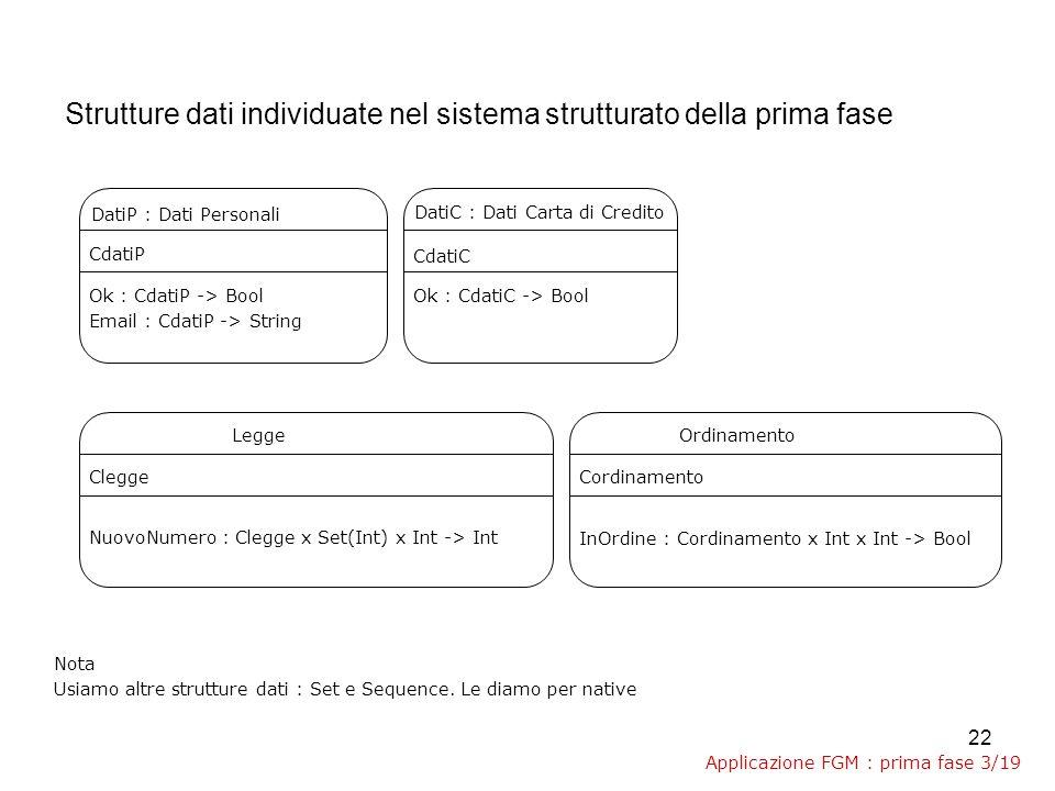 22 DatiP : Dati Personali DatiC : Dati Carta di Credito Legge Ordinamento CdatiP Ok : CdatiP -> Bool Email : CdatiP -> String CdatiC Ok : CdatiC -> Bool NuovoNumero : Clegge x Set(Int) x Int -> Int Clegge InOrdine : Cordinamento x Int x Int -> Bool Cordinamento Nota Usiamo altre strutture dati : Set e Sequence.