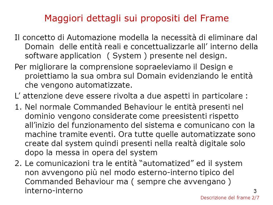 4 Presentazione del Frame Design Domain ( Business Model ) Requirement Commanded Behaviour Provider … User … System Automatized … Generic … bound boundaries Descrizione del frame 3/7