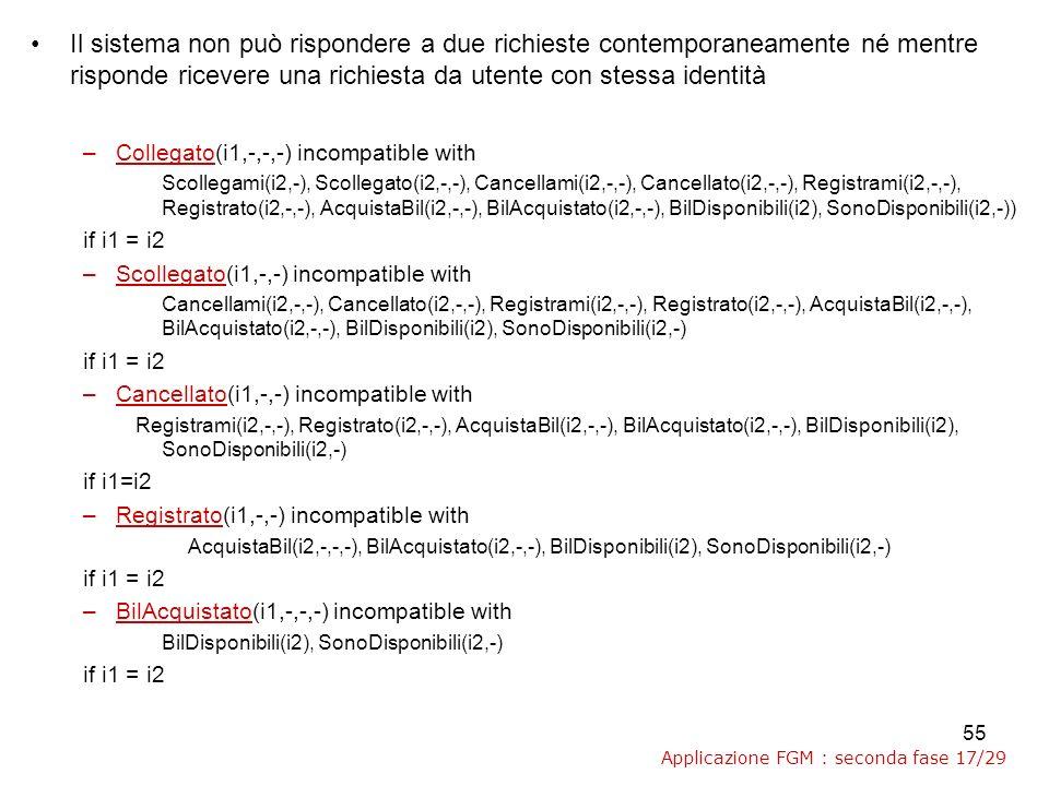 55 Il sistema non può rispondere a due richieste contemporaneamente né mentre risponde ricevere una richiesta da utente con stessa identità –Collegato(i1,-,-,-) incompatible with Scollegami(i2,-), Scollegato(i2,-,-), Cancellami(i2,-,-), Cancellato(i2,-,-), Registrami(i2,-,-), Registrato(i2,-,-), AcquistaBil(i2,-,-), BilAcquistato(i2,-,-), BilDisponibili(i2), SonoDisponibili(i2,-)) if i1 = i2 –Scollegato(i1,-,-) incompatible with Cancellami(i2,-,-), Cancellato(i2,-,-), Registrami(i2,-,-), Registrato(i2,-,-), AcquistaBil(i2,-,-), BilAcquistato(i2,-,-), BilDisponibili(i2), SonoDisponibili(i2,-) if i1 = i2 –Cancellato(i1,-,-) incompatible with Registrami(i2,-,-), Registrato(i2,-,-), AcquistaBil(i2,-,-), BilAcquistato(i2,-,-), BilDisponibili(i2), SonoDisponibili(i2,-) if i1=i2 –Registrato(i1,-,-) incompatible with AcquistaBil(i2,-,-,-), BilAcquistato(i2,-,-), BilDisponibili(i2), SonoDisponibili(i2,-) if i1 = i2 –BilAcquistato(i1,-,-,-) incompatible with BilDisponibili(i2), SonoDisponibili(i2,-) if i1 = i2 Applicazione FGM : seconda fase 17/29