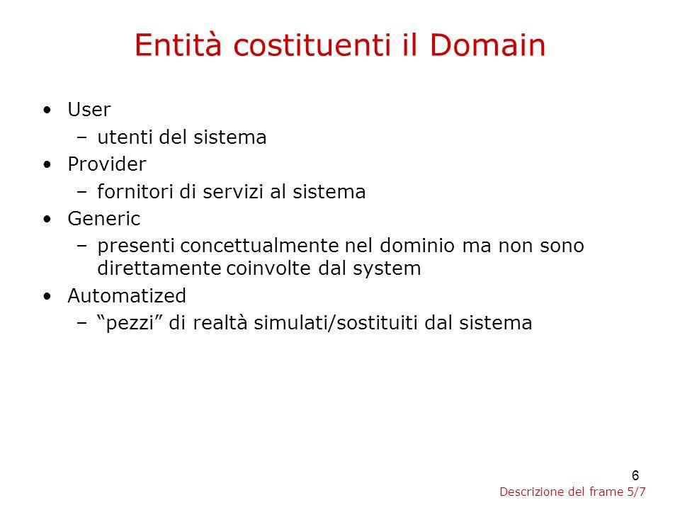47 Un utente per potersi cancellare deve essere registrato –if Cancellato(i,dp,TRUE) happen then always in the past Cancellami(i,dp,cod), CancellatoU(dp,cod,TRUE), Registrato(i,cod,TRUE) happen –if Cancellato(i,dp,FALSE) happen then always in the past Cancellami(i,dp,cod), CancellatoU(dp,cod,FALSE), Registrato(i,cod,FALSE) happen Lo stesso utente non può cancellarsi due volte –Cancellato(i1,dp1,TRUE) incompatible with Cancellato(i2,dp2,TRUE) if dp1 = dp2 Un utente al fine di registrasi deve fornire i dati della sua carta di credito.