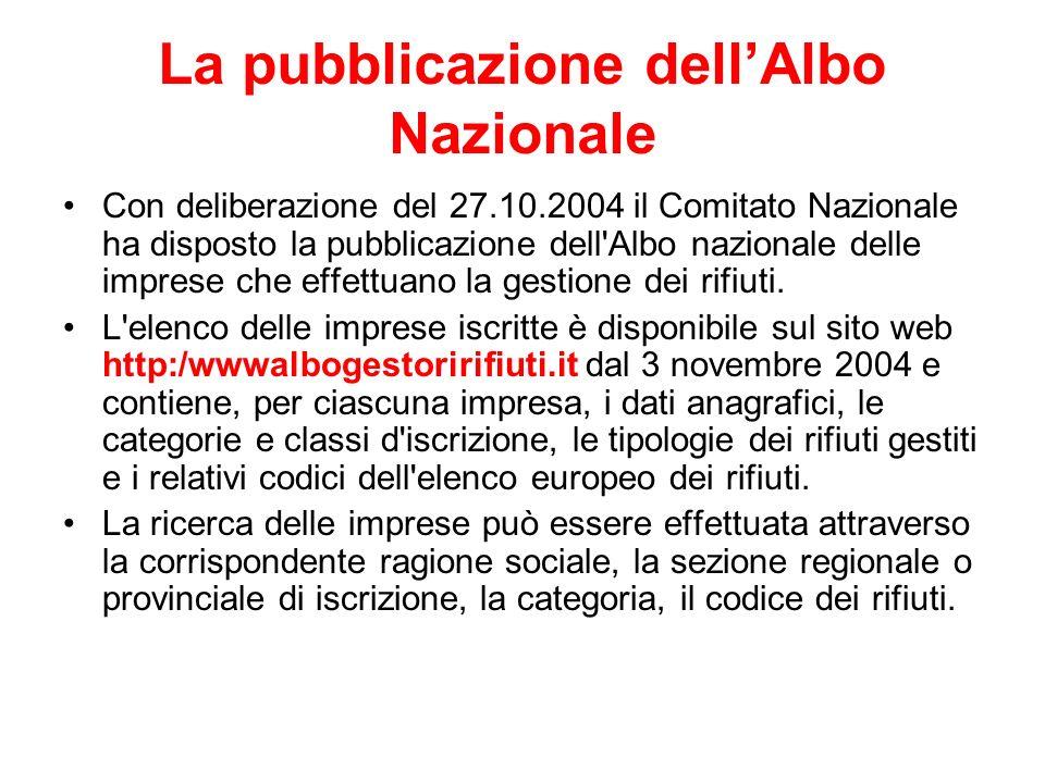 La pubblicazione dellAlbo Nazionale Con deliberazione del 27.10.2004 il Comitato Nazionale ha disposto la pubblicazione dell'Albo nazionale delle impr