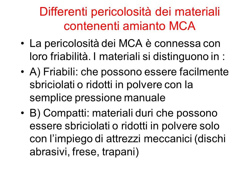 Differenti pericolosità dei materiali contenenti amianto MCA La pericolosità dei MCA è connessa con loro friabilità. I materiali si distinguono in : A
