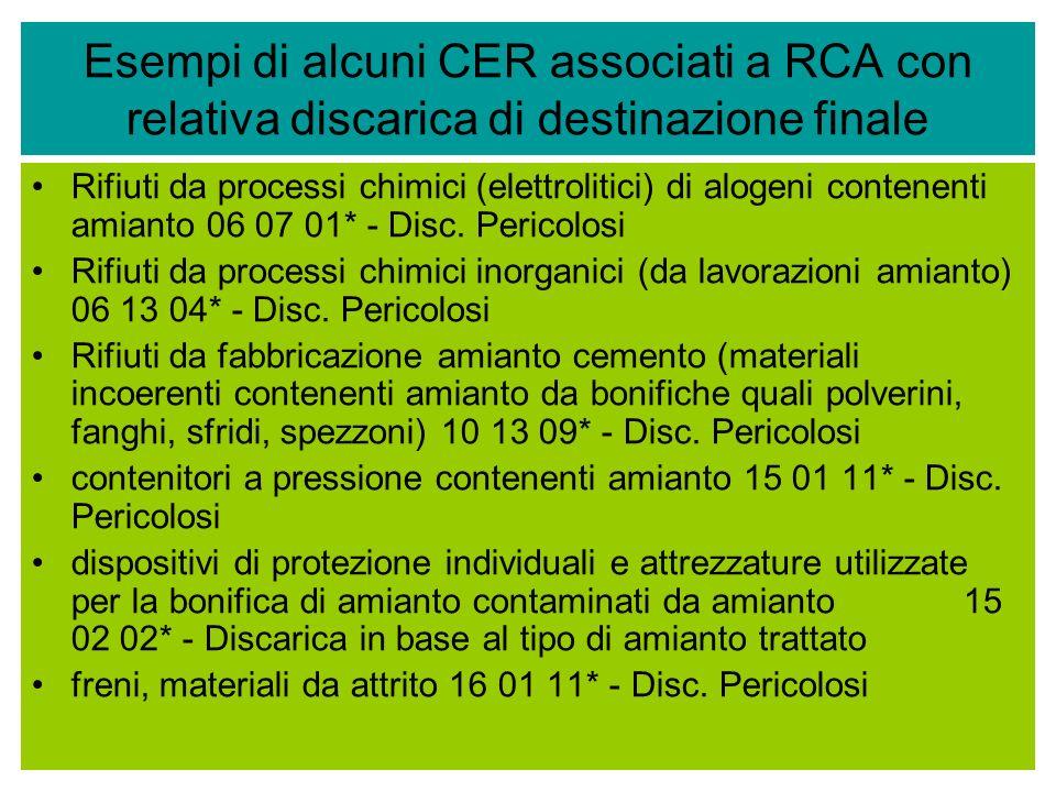 Esempi di alcuni CER associati a RCA con relativa discarica di destinazione finale Rifiuti da processi chimici (elettrolitici) di alogeni contenenti a