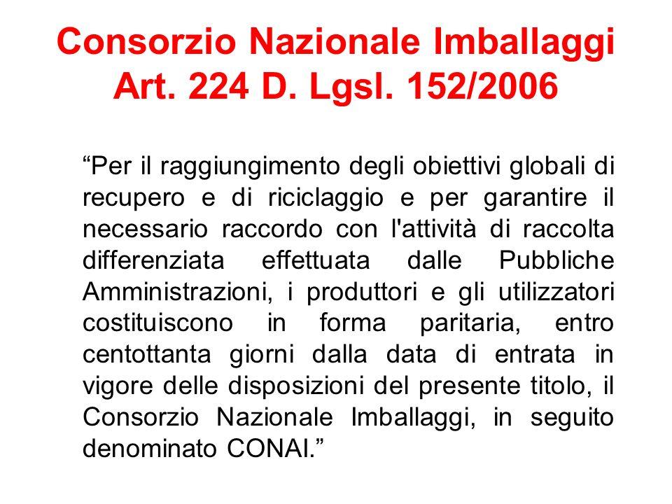 Consorzio Nazionale Imballaggi Art. 224 D. Lgsl. 152/2006 Per il raggiungimento degli obiettivi globali di recupero e di riciclaggio e per garantire i