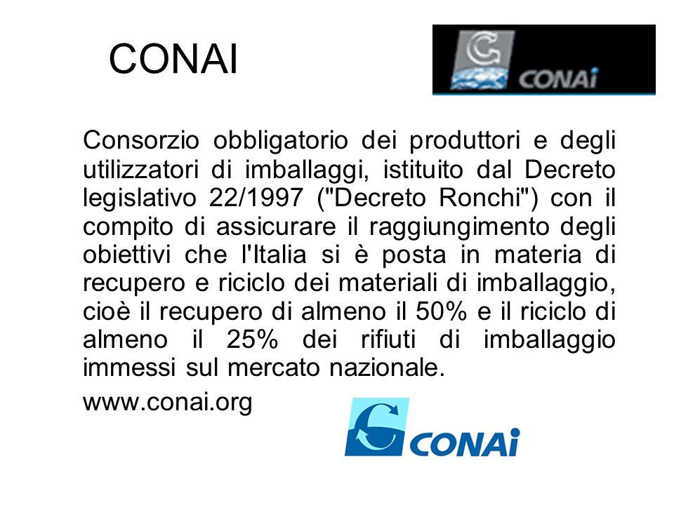 CONAI Consorzio obbligatorio dei produttori e degli utilizzatori di imballaggi, istituito dal Decreto legislativo 22/1997 (